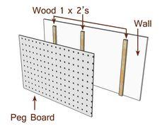 listones de madera sobre la pared luego el pegboard