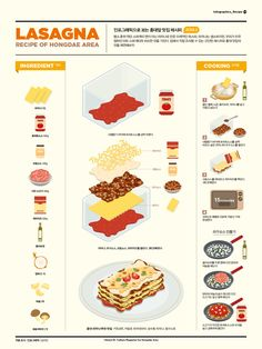 1904 Infographics_Recipe : Lasagna on Behance Food Graphic Design, Food Design, Recipe Graphic, Recipe Drawing, Food Cartoon, Food Drawing, Food Facts, Adobe Indesign, Food Illustrations