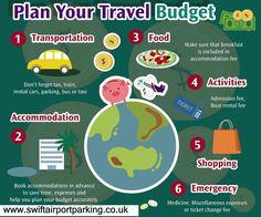 #Travel #Tips #AirTravel #UK