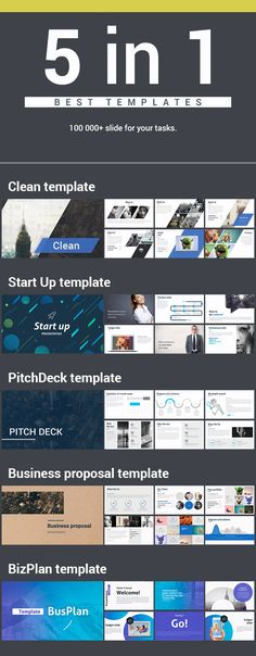 5 in 1 Bundle Powerpoint Templates Pack