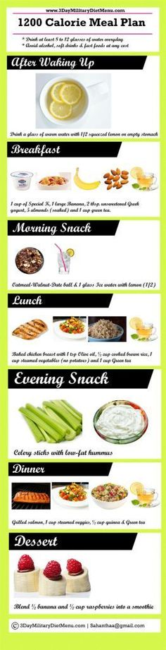 Military Diet Four Day Off Menu 1200 Calorie Meal Plan-Wondering what to eat after the 3 day military diet Simple! the 1200 calorie meal plan on the 4 days off menu to lost weight further. 1200 Calories, Burn Calories, 1200 Calorie Diet Plan, Weight Watchers Desserts, Military Diet, Fat Loss Diet, Fat Burning Foods, Diet Meal Plans, Meal Prep