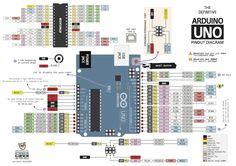 Diagramas de pines de Arduino