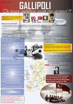 Infographic which presents Gallipoli battle in World War It was the largest amphibious assault ever attempted until then. Gallipoli Campaign, Teaching History, World War One, Infographic, Battle, Product Launch, How To Plan, Geo, Saga