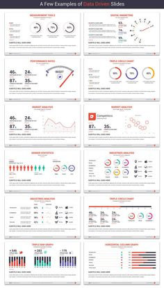 Data-Driven PowerPoint Charts by can find Data visualization and more on our website.Data-Driven PowerPoint Charts by Data Dashboard, Dashboard Interface, Dashboard Design, Powerpoint Design Templates, Powerpoint Charts, Graphisches Design, Chart Design, Design Trends, Data Charts