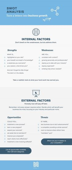 SWOT Analysis: Turn 4 letters into business growth - Nusii Change Management, Business Management, Management Tips, Business Planning, Business Tips, Business Infographics, Business Coaching, Business Education, 6 Sigma