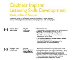 Cochlear Implant Listening skills development