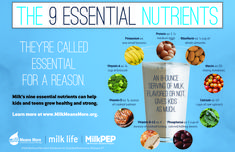 They're called essential for a reason! Milk has 9 essential nutrients that can help kids & teens grow healthy & strong: http://flintmilk.org/assets/img/essential_nutrients.jpg