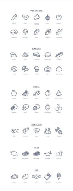 Virtual Food Brand Icon Design by XXX º, via Behance
