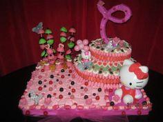 Des idées de décoration sur le thème de Hello Kitty http://www.anniversaire-enfant.fr/gateau-anniversaire-enfant/gateau-hello-kitty-1.html