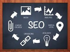 Improve the ranking of your website and promote your business with Codebase technologies. We are the best search engine optimization company in India. We are so popular for our SEO, SMO, PPC and Internet Marketing Services. Seo Services Company, Best Seo Services, Best Seo Company, Seo Marketing, Internet Marketing, Digital Marketing, Online Marketing, Professional Seo Services