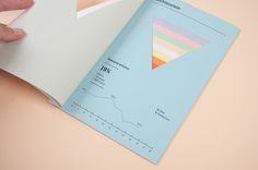 Ch'arts - Paper Craft