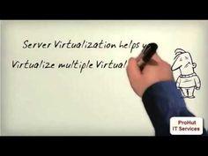 VMWare Training. Server Virtualization, VMWare ESXi Training, Hyper V Tr...