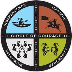 the circle of life belonging Ty - jour t1 - the circle of migration t2 - annals of the american association of geographers au - mchugh,kevin e au - mings,robert c py - 1996/9.