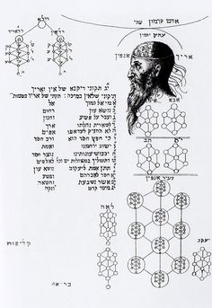 Complex kaballah showing the Sephirot and the 10 spheres.