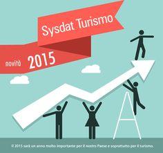 Sysdat Turismo sta preparando tante novità per il 2015. Rimani aggiornato.