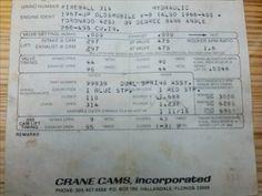 7 Best Crane Cam fireball 314 images in 2017   Crane