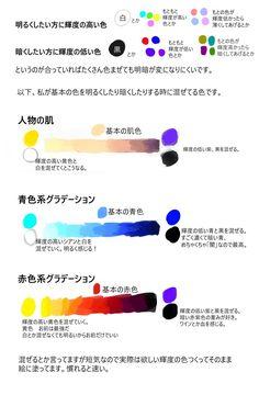 """さくはる on Twitter: """"リクエストいただいてた色の話です!!! 長くなったけど結局は「『輝度を透明度に変換』はいいぞ」ということなので実は読まなくてもいい… """" Digital Painting Tutorials, Painting Tools, Art Tutorials, Body Drawing, Drawing Tips, Drawing Reference, Sai Brushes, Vfx Tutorial, Coloring Tips"""