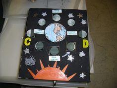 Trasteando en casa: Las fases de la luna Montessori Activities, Social Science, Ideas Para, Homeschooling, Teaching Ideas, Google, Home, Painted Sticks, Photos Of The Moon