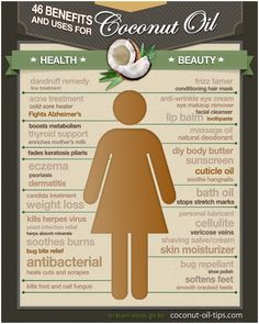 46-Benefits-of-Coconut-Oil