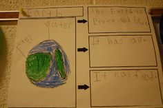 Little Warriors: More Earth Day Activities