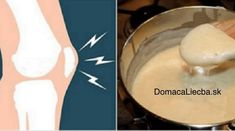 With age, one of the most common health issue to appear is bone and joint pain. Fortunately for you, in this article, we're going to present you how to prepare a very powerful bone, joint Vicks Vaporub, Natural Headache Remedies, Natural Home Remedies, Ligaments And Tendons, Arthritis Remedies, Bone And Joint, Headache Relief, Knee Pain, Healing