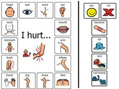 Communication tool for students with autism, use in the classroom or in the nurse's office