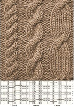 Zopfmuster, Fantastic mom to be detail are readily available on our website. Dress with Lace Yoke Pattern Korbgeflechtmuster HerbstStück Muster von Knitcats Design , Baby Knitting Patterns, Knitting Stiches, Cable Knitting, Knitting Charts, Knitting Designs, Stitch Patterns, Crochet Patterns, Creative Knitting, Tear