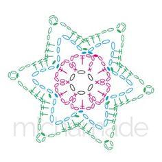 12 Besten Weihnachtsschmuck Häkeln Bilder Auf Pinterest Crochet