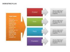 Marketing Plan Diagram - YouTube