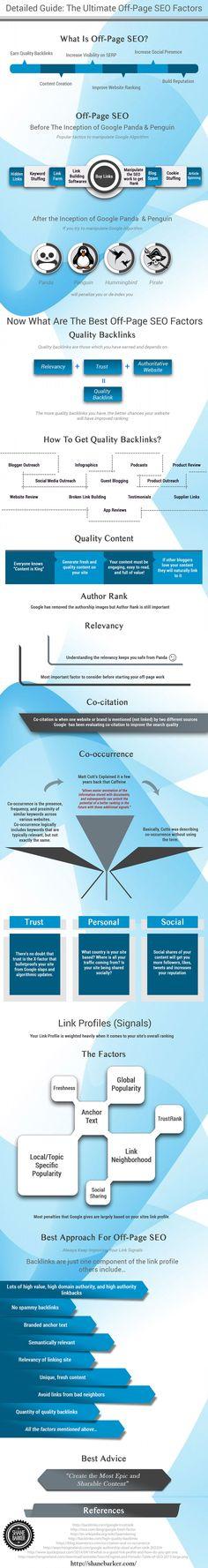 Infographie : focus sur les facteurs #SEO off-page