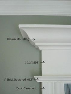 Saw this done in a house in TX....beautiful....Crown moulding guide... you need BIG crown moulding: