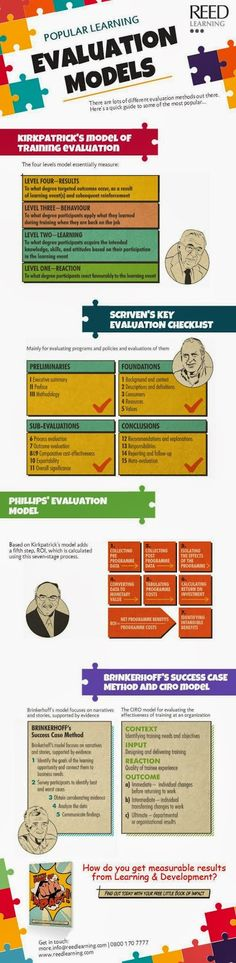 e-learning, conocimiento en red: Infographic: Popular Learning Evaluation Models @reedlearning . Infografía