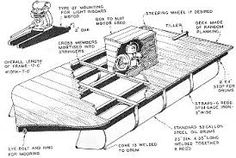 Pontoon Boat Plans Easy to build from common lumber. Get
