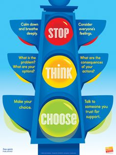 STOP, THINK, CHOOSE. I picked this for understanding how to shape behavior. I chose it because I think it could be a good strategy to instill in kids to be able and stop and think and not just act on impulse. Counseling Activities, School Counseling, Anger Management Activities For Kids, Family Therapy Activities, Counseling Posters, Articulation Activities, Coaching, Relation D Aide, How To Control Anger