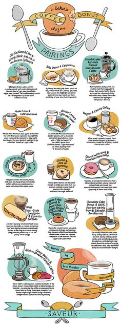 Recipe Comix: Donuts & Coffee - Saveur.com. All of the above added to Bucket List. Haha ;)