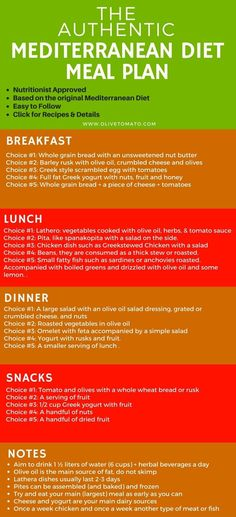 The Authentic Mediterranean Diet Meal Plan and Menu Ketogenic Diet Meal Plan, Keto Diet Plan, Healthy Diet Plans, Keto Meal, Dash Diet Meal Plan, Easy Diet Plan, Atkins Diet, The Plan, How To Plan