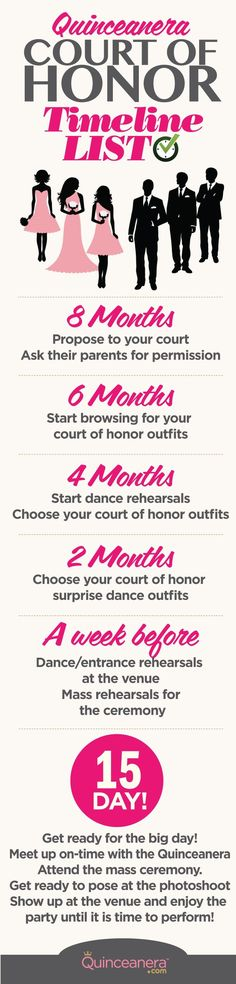 After deciding who your damas and/or chambelanes will be, make sure you don't miss a step and stay on top of your Quince to-do list with this guide.