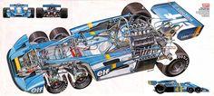 Auto Neurotic Fixation: Cutaway Friday - Tyrrell P34