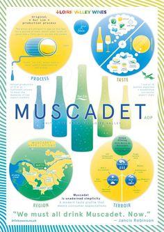 Muscadet: