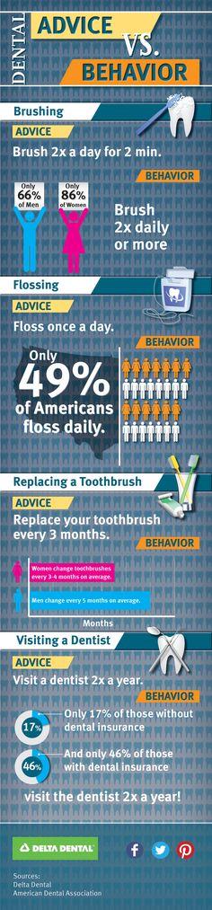Dental Advise vs. Behavior Infographic design for Delta Dental
