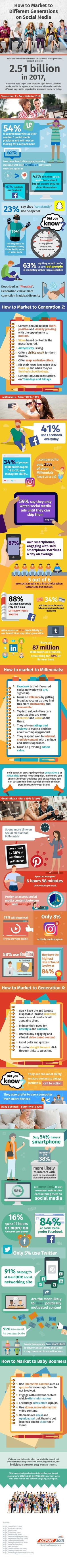 How to Market Your Business to Different Generations on Social Media [#Infographic] http://itz-my.com