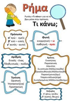Σχετική εικόνα School Lessons, School Hacks, School Fun, Early Education, Kids Education, Special Education, Greek Language, Speech And Language, Learn Greek