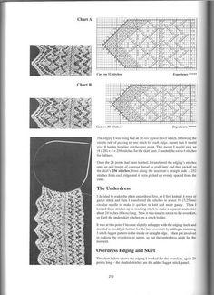 19 Super Ideas knitting scarf for kids garter stitch Lace Knitting Stitches, Knitting Patterns Boys, Loom Knitting Projects, Knitting Charts, Lace Patterns, Knitting For Kids, Baby Knitting, Stitch Patterns, Knit Edge