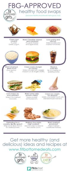 Viance Nutrition | Got a craving? | www.viance.com | #viancenutrition #viance #healthyliving  #weight #weightloss