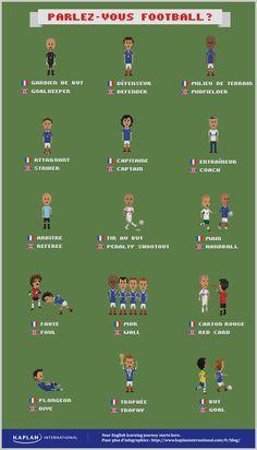 Kaplan International a créé une infographie spéciale sur le vocabulaire du football. Pour mettre en image ces mots, nous avons choisi des moments forts du football français. Voyageons à travers les époques et revivons ensemble les grands moments du ballon rond tricolore !