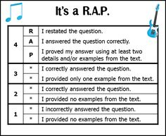 common core i can statements | It's a R.A.P- A Scoring Guide for Writing Quality Constructed ...
