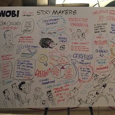 The last 48 hrs in a nutshell! #wobi