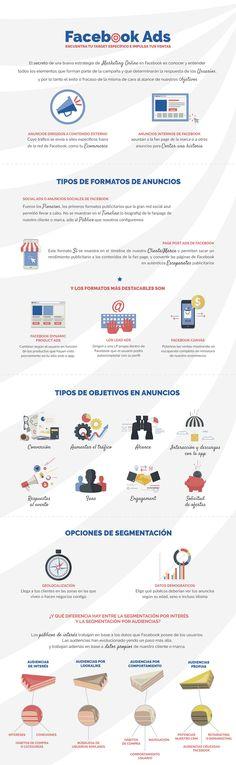 Facebook Ads: todo lo que debes de saber #facebookads #marketing