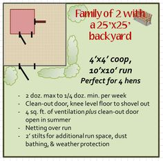 Backyard coop and run idea for a family of 2