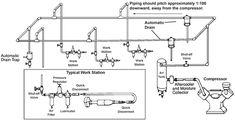 ultimate shop air compressor plumbing kits - Google Search